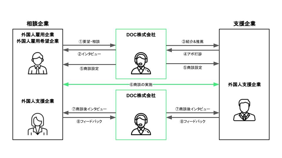 dnus client lp 素材 (1)